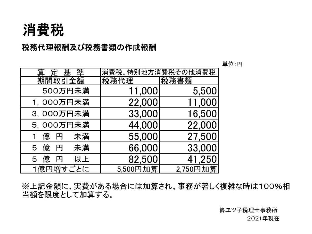 消費税 税務代理報酬及び税務書類の作成報酬表