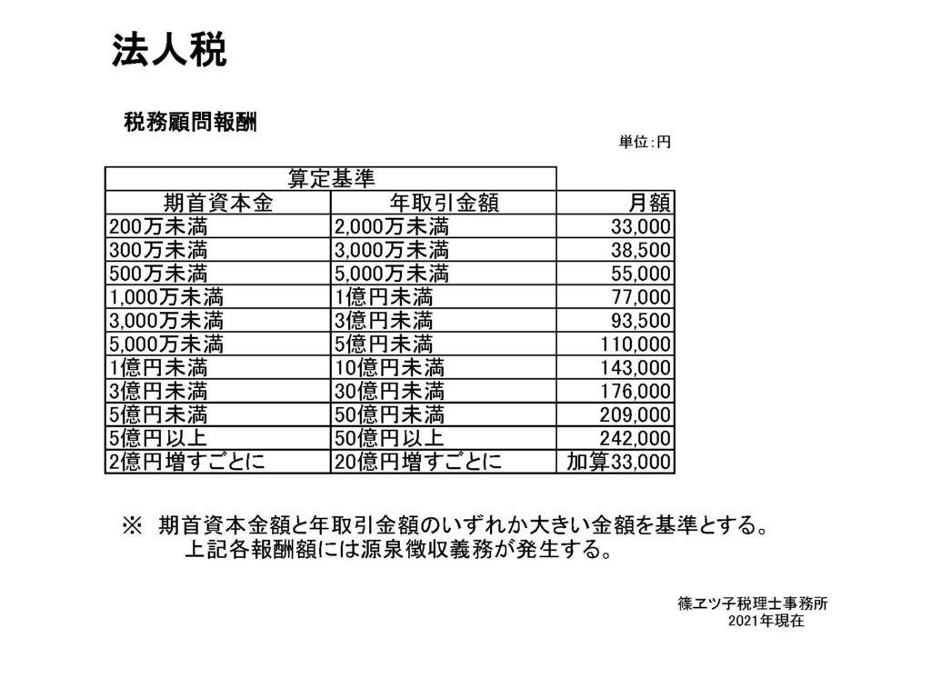 法人税 税務顧問報酬表